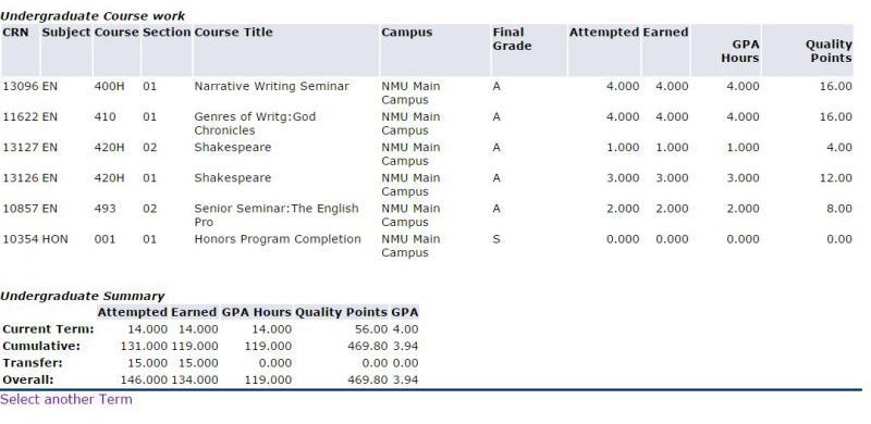 check final semester grades it services